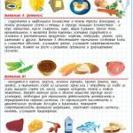 В-каких-продуктах-живут-витамины